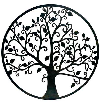 arbol vida significado, arbol vida forma