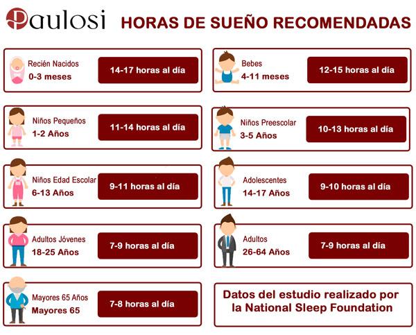 cuantas horas hay que dormir mínimo